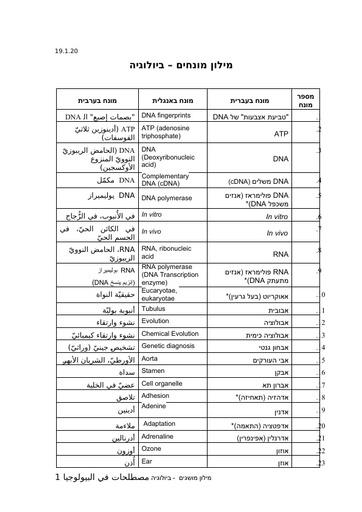 (2020) מילון מונחים בעברית, ערבית ואנגלית